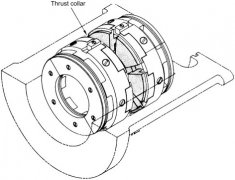 Why should we use thrust bearings?